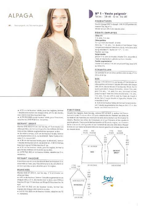 Explication Modele Tricot Pour Gratuit