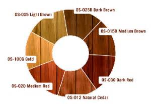 behr semi transparent stain colors behr semi transparent stain colors picture apps directories