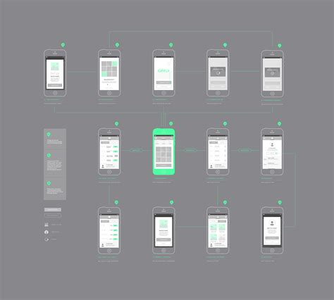 design guidelines iphone 6 wireframe kit for iphone 6 sketch resource for sketch