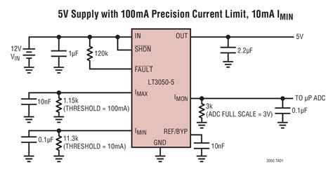 ltspice diode equation ideal diode with current limit 28 images current limiting diode ltspice 28 images eastham