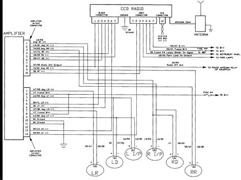 wire diagram 1995 jeep grand laredo factory wire