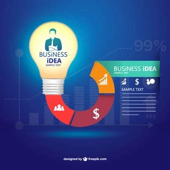 business idea template for wise vectors photos and psd files free