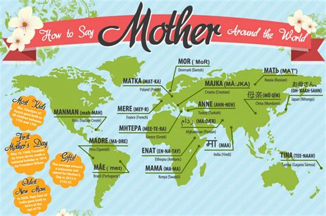 On Which Day S Day Is Celebrated When Is Mothers Day Celebrated Around The World