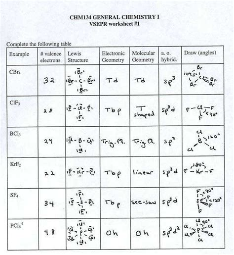chemical bonding worksheet key chemical bonding worksheet homeschooldressage
