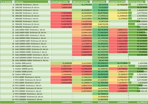 help desk software comparison chart android chart performance comparison powered by kayako