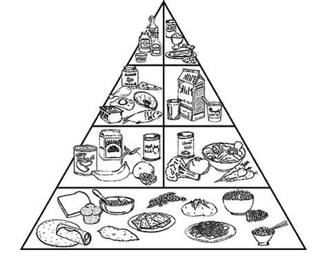 coloring page for food pyramid food pyramid free coloring pages on art coloring pages