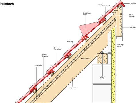 dachanschluss pultdach tehnički detalji reci bramac za krov