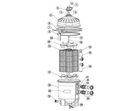 hayward pool parts diagram hayward hcf7030c commercial filter parts