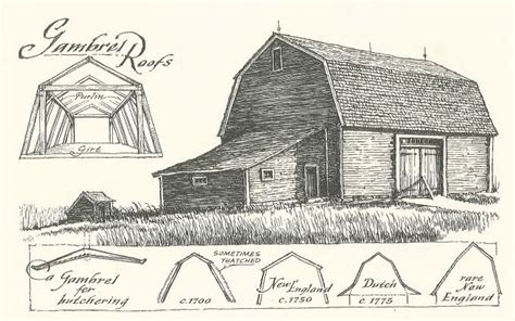 barn roof types a drawing from eric sloane s quot an age of barns quot detailing