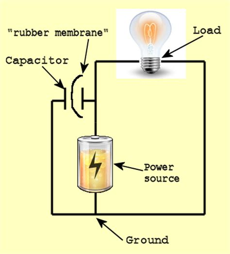 how capacitors work as filters how do capacitors work
