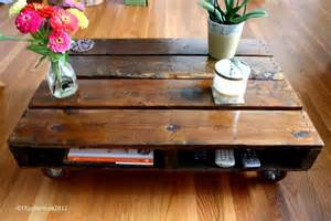 Make Pallet Coffee Table Mango Tomato Diy Make Your Own Pallet Coffee Table