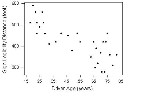 latex datatool tutorial scatterplots 187 biostatistics 187 college of public health