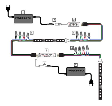 led lifier wiring diagram wiring diagram 2018