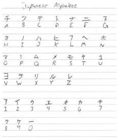 Letter Japanese Eng Sub Japanese Alphabet By Cookiecat123456 On Deviantart