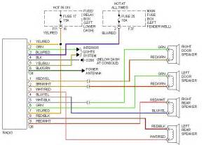 panasonic car stereo wiring diagram within techunick biz