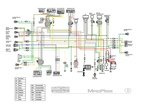 gsxr  wiring schematic yahoo search results image search results   diagram