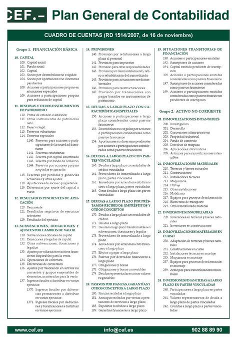 plan general contable cuadro de cuentas plan cuentas pgc contabilidadtk by andrea santambrogio issuu