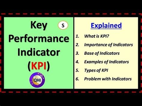 the ultimate guide to using key performance indicators kpis for