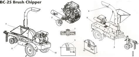 wood chipper diagram toro bc 25 brush chipper and toro ls 9 log splitter parts