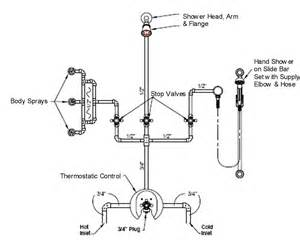 kohler coralais shower parts diagram kohler free engine