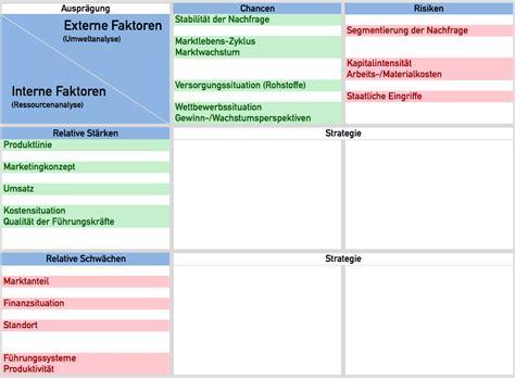 Word Vorlage Swot Analyse Swot Analyse Excel Vorlage St 228 Rken Schw 228 Chen Matrix