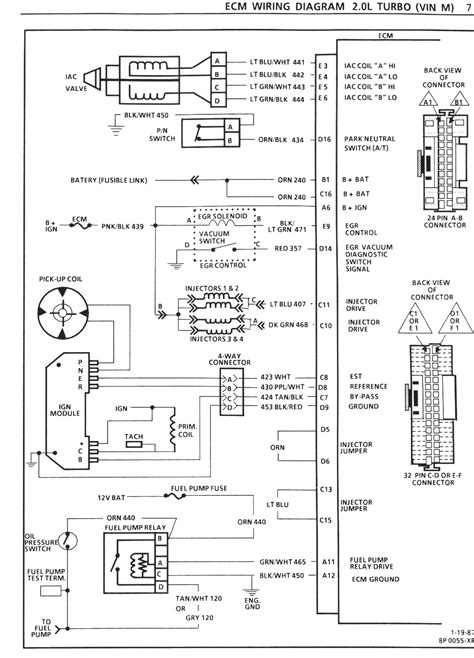 ecm wiring diagram nwstp forum