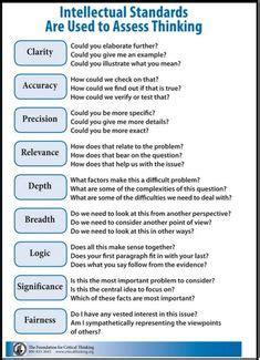 libro laforet nada critical guides aprendizaje 5 simples preguntas santiagoraul pensamiento visible aprendizaje y pensamiento