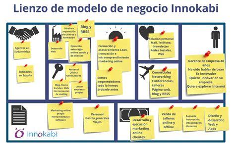 modelos hechos de proyectos empresariales modelos hechos de proyectos empresariales