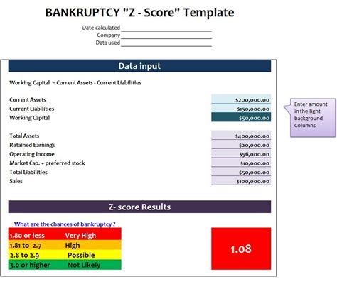 score business templates bankruptcy z score template