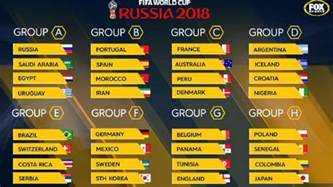 the story of the world cup 2018 books world cup 2018 draw reaction analysis of