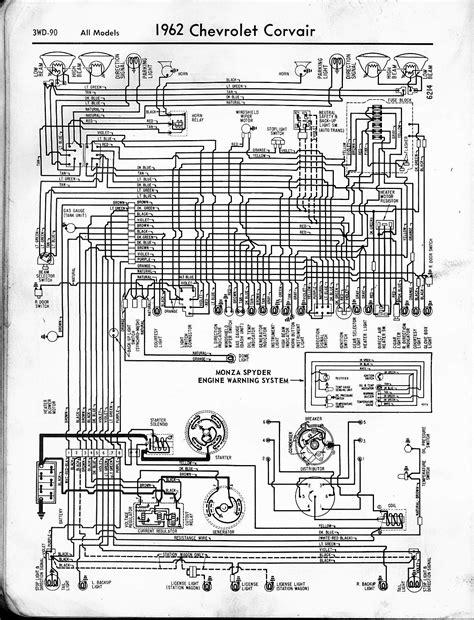 65 corvette wiring diagram wiring diagrams schematics