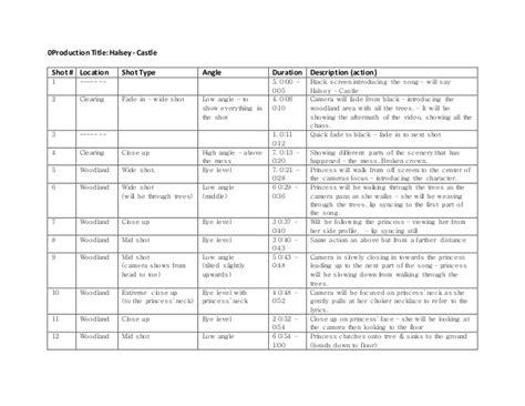 Media List Template