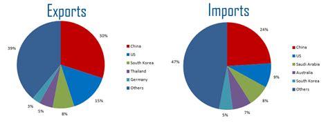 Motor Trade Gapan by China Trade Nipponmarketblog