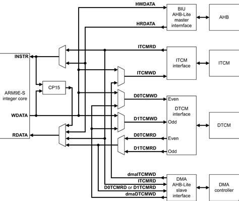 integrated circuit analysis power management integrated circuit analysis and design 28 images power management