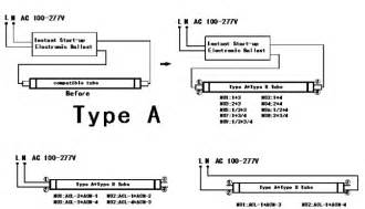 updated wiring diagram company policy for dlc type a or type b led t8 light linkedin