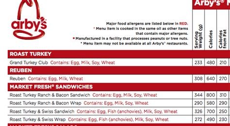 in n out burger nutrition carmige
