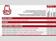15 Shocking Nutrition Facts From Your Favorite Fast Food ... Arby S Nutritional Information