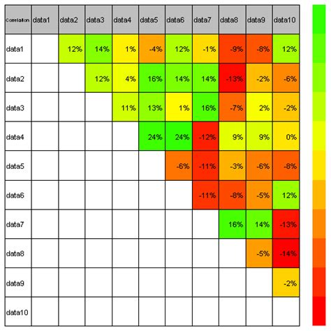 visualizing tables with plot table systematic investor