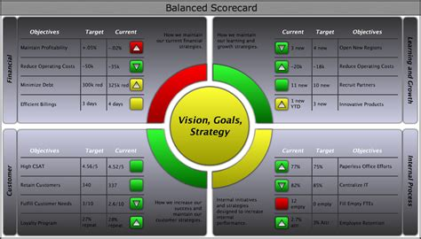 Bsc Finder Manufacturing Balanced Scorecard Bsc Metrics Kpi Template For Rachael Edwards
