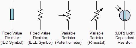 simbol resistor smd simbol resistor 28 images cara mengetahui dan membaca nilai resistor otomotrip komponen