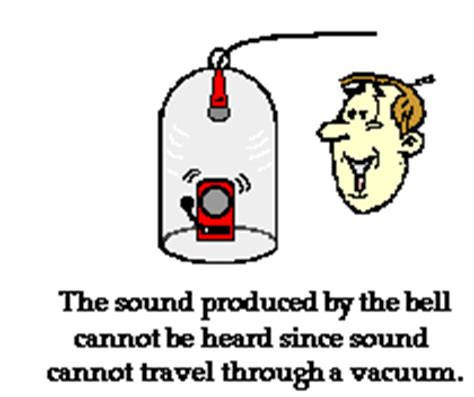 What Is A Vacuum Physics Sound Is A Mechanical Wave