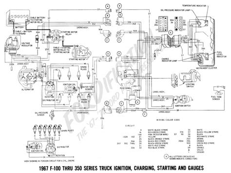 73 ford f100 coil wiring diagram2004 silverado radio wiring wiring diagram schemes