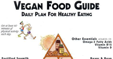 vegan popsugar food