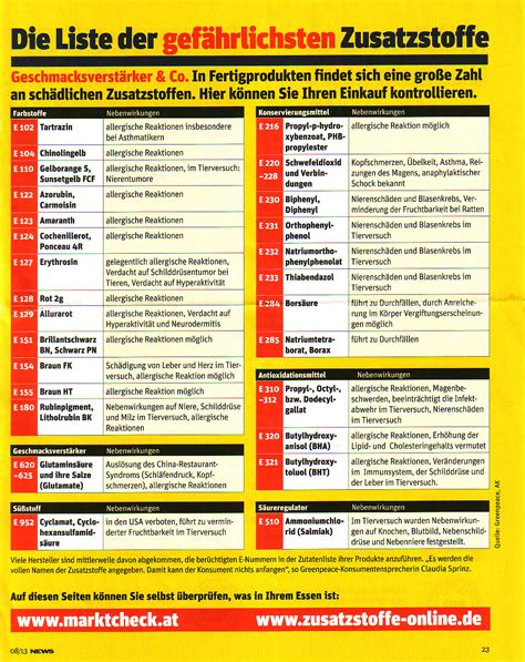 transfette tabelle liste der gef 228 hrlichsten nahrungsmittel zusatzstoffe