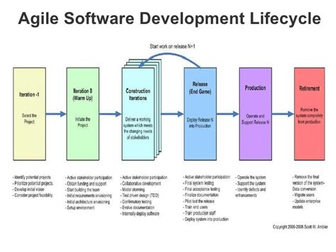 agile software requirements template 20 agile software requirements template learn scrum