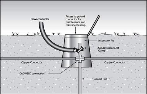 hd wallpapers redback transformer wiring diagram lpp