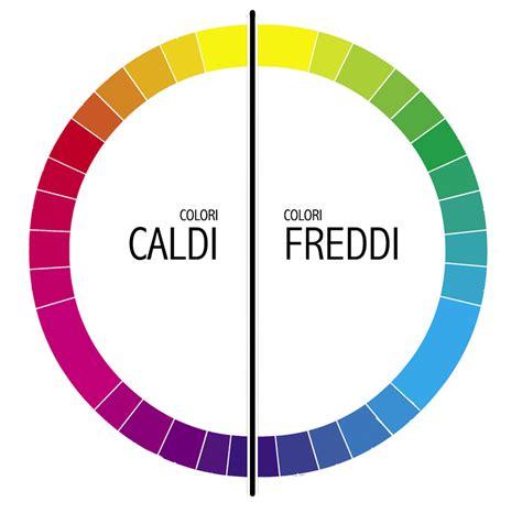 I Colori Freddi by Scheda Tecnica 3 Bianco Nero Colori Caldi E Freddi