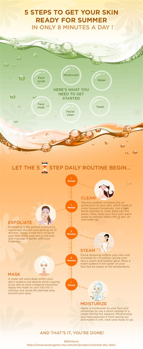 Summer Ready Skin by 5 Steps To Get Your Skin Ready For Summer Infographic