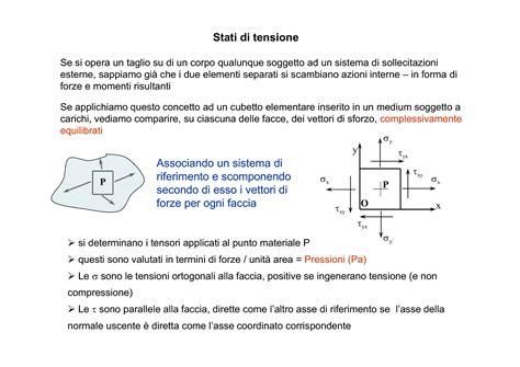 progettazione meccanica dispense tensioni e deformazioni dispense