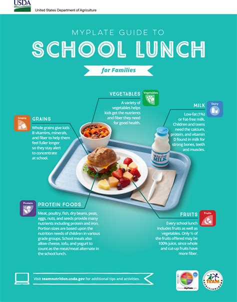 whole grains school lunch program food nutrition services san diego unified school district